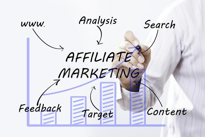 Digital Marketing là gì 4